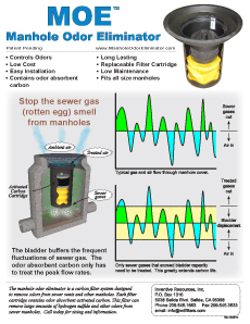 Manhole Odor Eliminator - Brochure